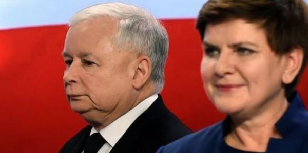 I vertici della destra polacca al governo