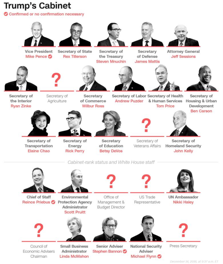 trump_governo