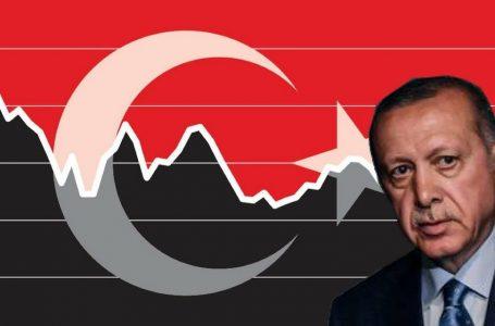 Turchia, buco di 330 miliardi in $ mentre la ₺ira precipita