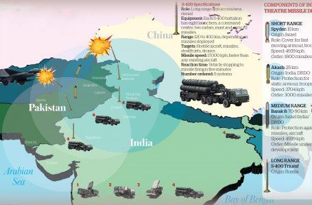 S-400 russi, India come la Turchia? L'aggressività di Trump a perdere