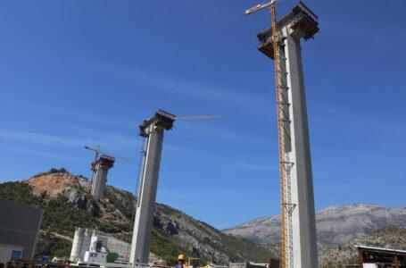 Montenegro Grandi opere e debiti con la Cina piange con l'Ue che dice No e Pechino se lo mangia